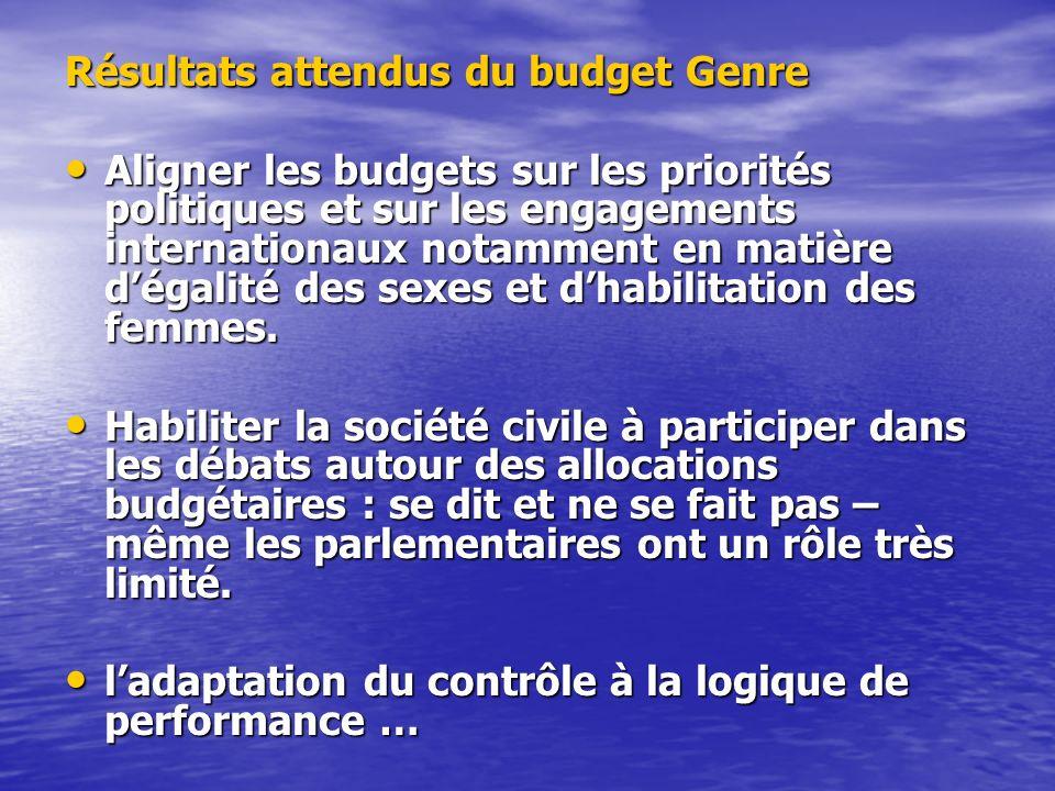 Résultats attendus du budget Genre Aligner les budgets sur les priorités politiques et sur les engagements internationaux notamment en matière dégalit