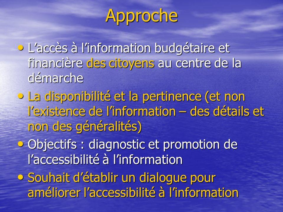 Approche Laccès à linformation budgétaire et financière des citoyens au centre de la démarche Laccès à linformation budgétaire et financière des citoy