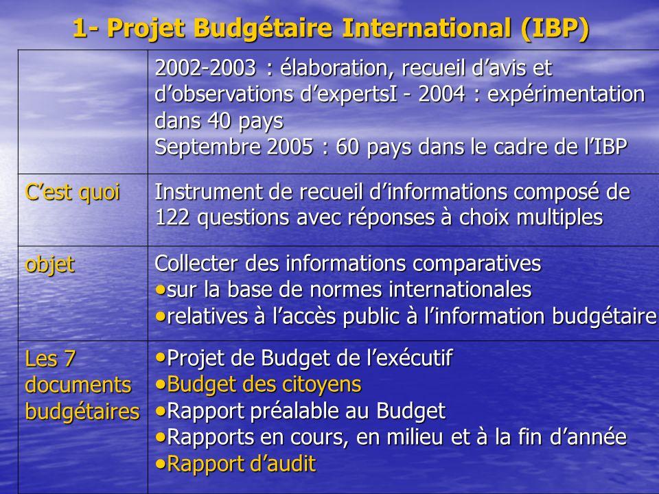 1- Projet Budgétaire International (IBP) 2002-2003 : élaboration, recueil davis et dobservations dexpertsI - 2004 : expérimentation dans 40 pays Septe