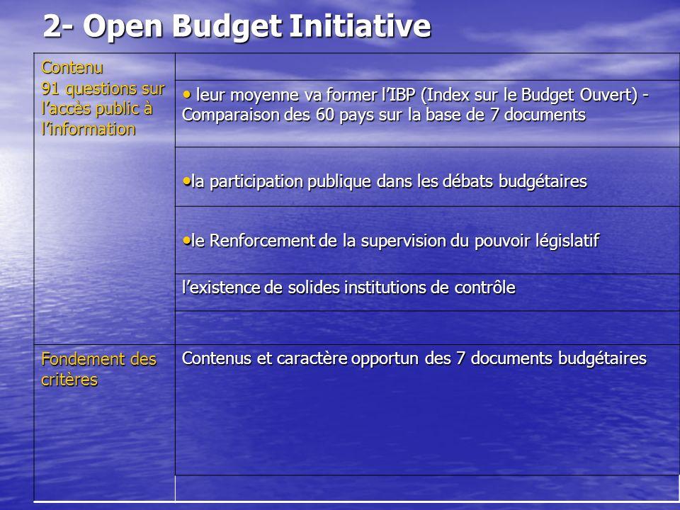 Contenu 91 questions sur laccès public à linformation 91 questions sur laccès public à linformation leur moyenne va former lIBP (Index sur le Budget O