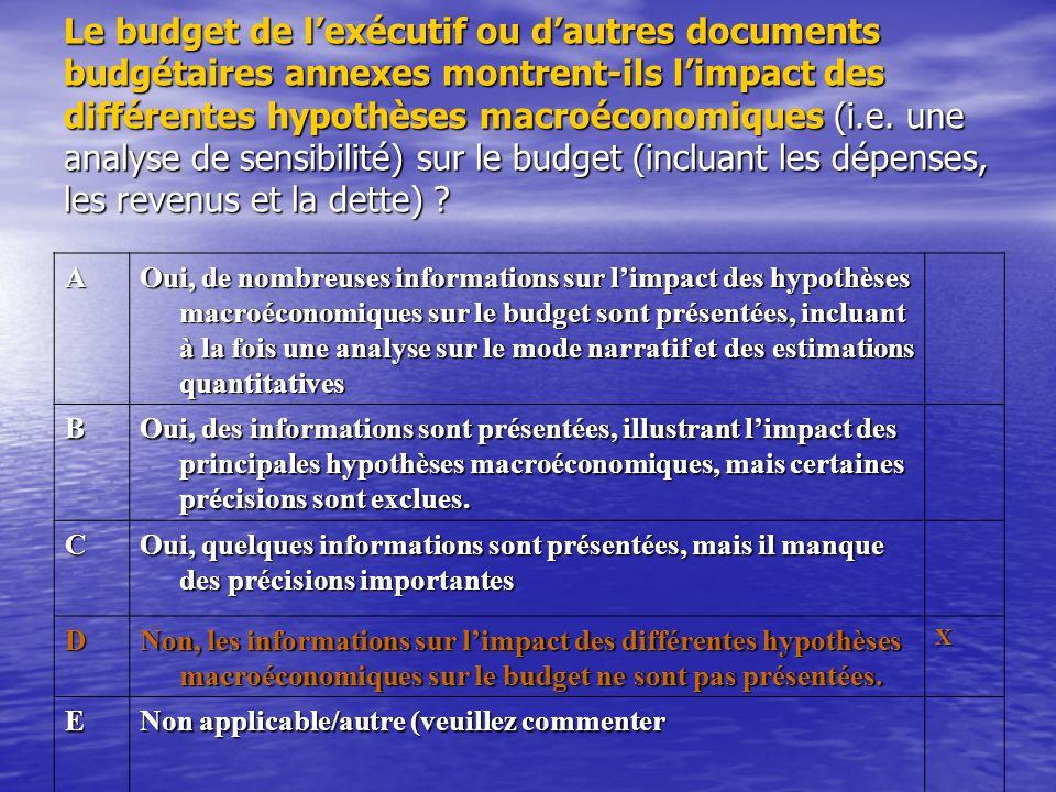 Le budget de lexécutif ou dautres documents budgétaires annexes montrent-ils limpact des différentes hypothèses macroéconomiques (i.e. une analyse de