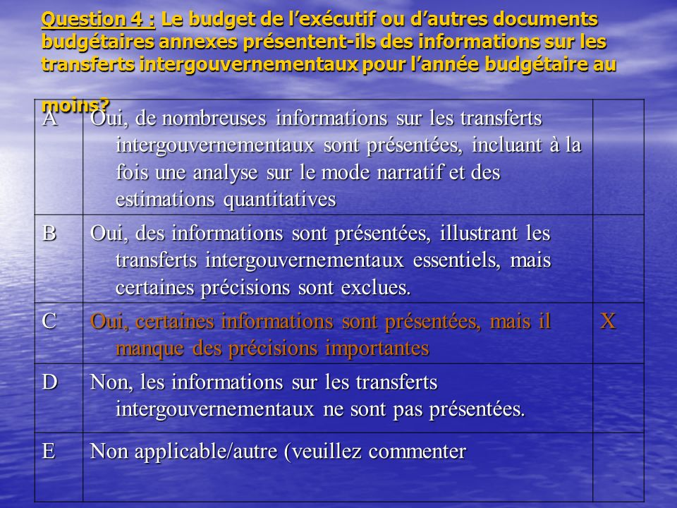 Question 4 : Le budget de lexécutif ou dautres documents budgétaires annexes présentent-ils des informations sur les transferts intergouvernementaux p