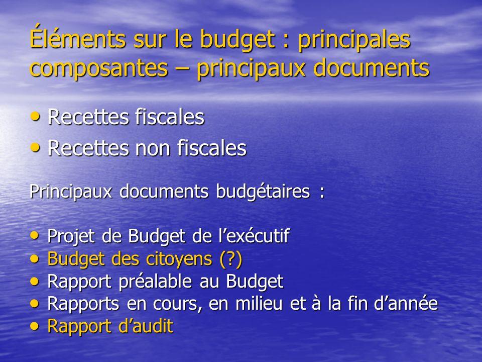 Éléments sur le budget : principales composantes – principaux documents Recettes fiscales Recettes fiscales Recettes non fiscales Recettes non fiscale