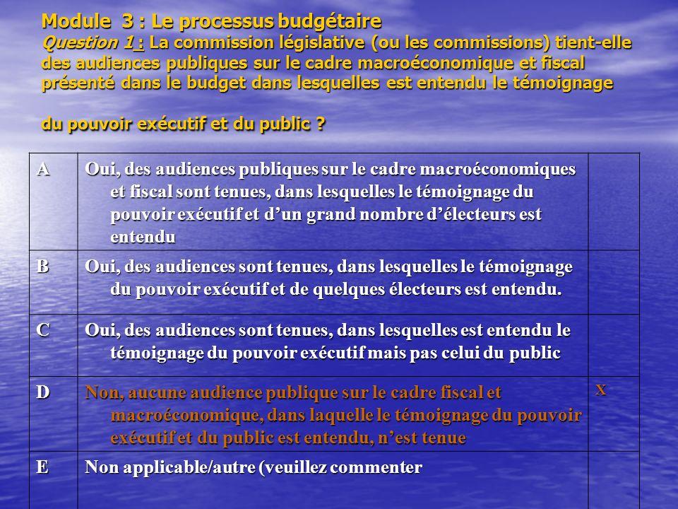 Module 3 : Le processus budgétaire Question 1 : La commission législative (ou les commissions) tient-elle des audiences publiques sur le cadre macroéc