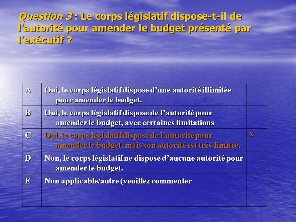 Question 3 : Le corps législatif dispose-t-il de lautorité pour amender le budget présenté par lexécutif ? A Oui, le corps législatif dispose dune aut