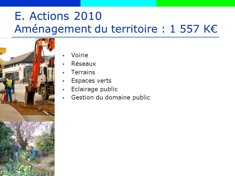 E. Actions 2010 Aménagement du territoire : 1 557 K Voirie Réseaux Terrains Espaces verts Eclairage public Gestion du domaine public