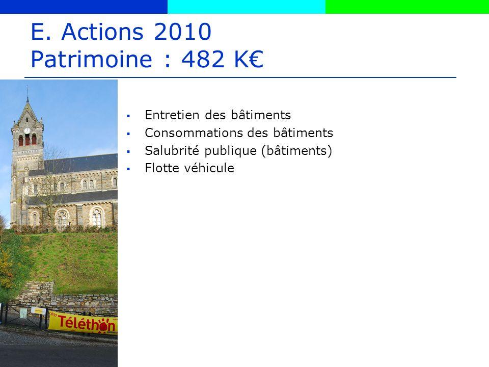 E. Actions 2010 Patrimoine : 482 K Entretien des bâtiments Consommations des bâtiments Salubrité publique (bâtiments) Flotte véhicule