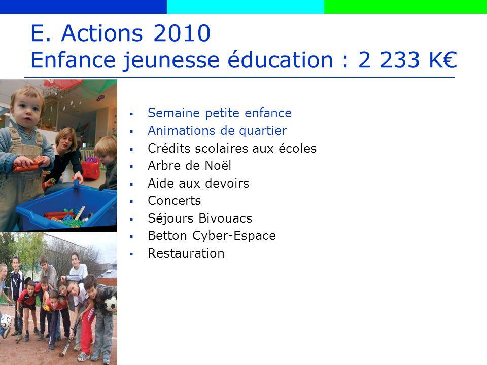 E. Actions 2010 Enfance jeunesse éducation : 2 233 K Semaine petite enfance Animations de quartier Crédits scolaires aux écoles Arbre de Noël Aide aux