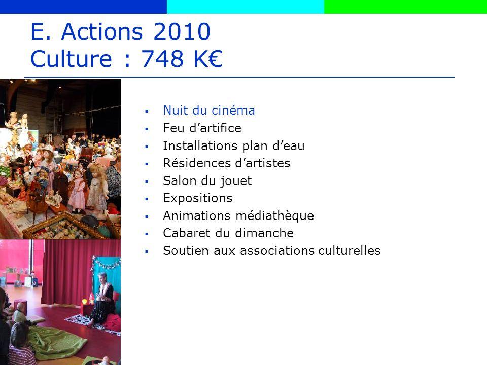 E. Actions 2010 Culture : 748 K Nuit du cinéma Feu dartifice Installations plan deau Résidences dartistes Salon du jouet Expositions Animations médiat