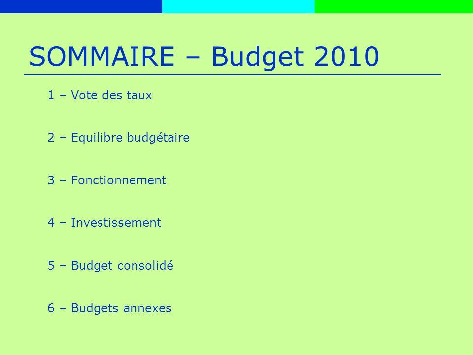 SOMMAIRE – Budget 2010 1 – Vote des taux 2 – Equilibre budgétaire 3 – Fonctionnement 4 – Investissement 5 – Budget consolidé 6 – Budgets annexes