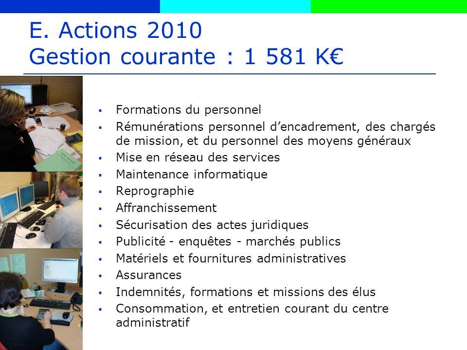 E. Actions 2010 Gestion courante : 1 581 K Formations du personnel Rémunérations personnel dencadrement, des chargés de mission, et du personnel des m
