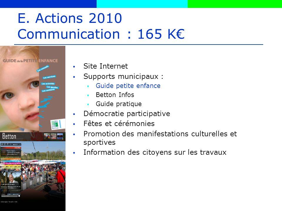 E. Actions 2010 Communication : 165 K Site Internet Supports municipaux : Guide petite enfance Betton Infos Guide pratique Démocratie participative Fê