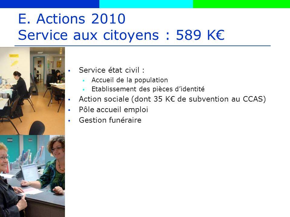 E. Actions 2010 Service aux citoyens : 589 K Service état civil : Accueil de la population Etablissement des pièces didentité Action sociale (dont 35