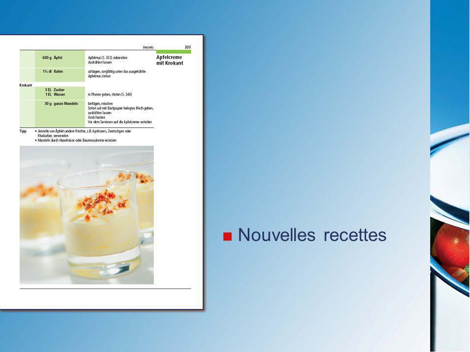 Nouvelles recettes