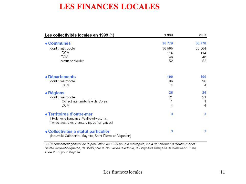 Les finances locales11 LES FINANCES LOCALES