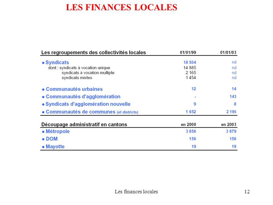 Les finances locales12 LES FINANCES LOCALES