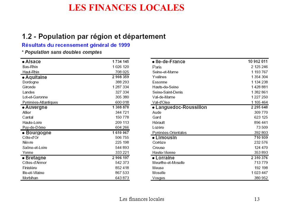 Les finances locales13 LES FINANCES LOCALES
