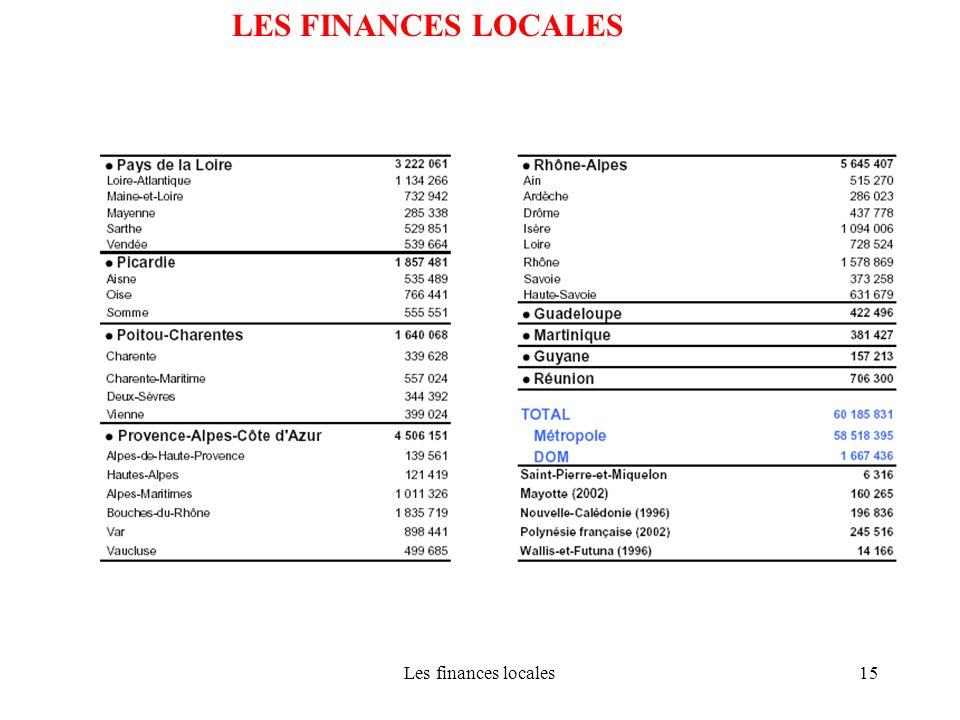 Les finances locales15 LES FINANCES LOCALES