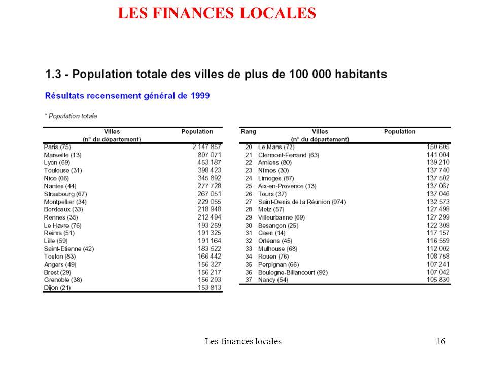 Les finances locales16 LES FINANCES LOCALES