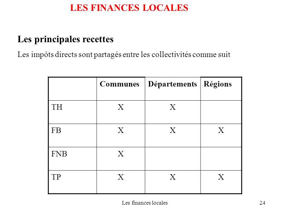 Les finances locales24 LES FINANCES LOCALES Les principales recettes Les impôts directs sont partagés entre les collectivités comme suit CommunesDépar