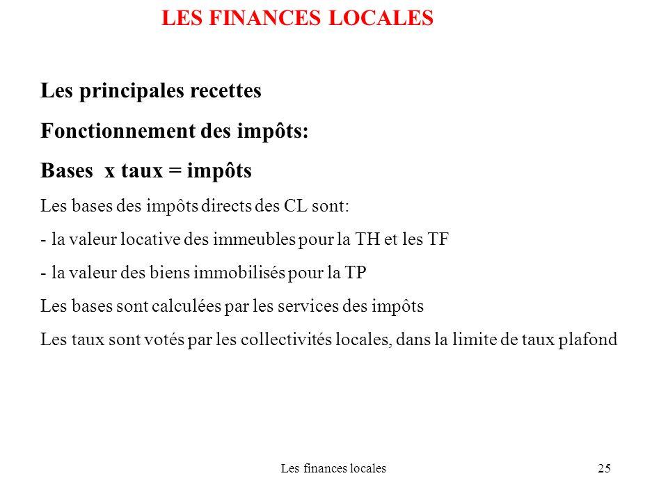 Les finances locales25 LES FINANCES LOCALES Les principales recettes Fonctionnement des impôts: Bases x taux = impôts Les bases des impôts directs des