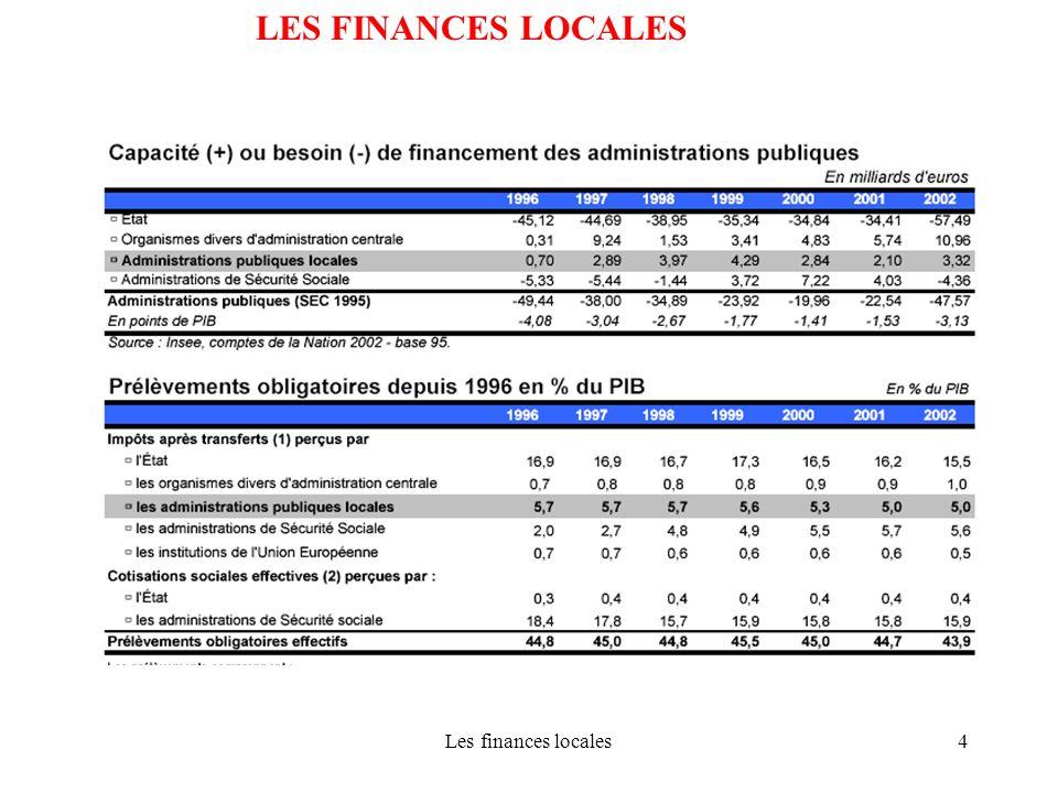 Les finances locales35 LES FINANCES LOCALES Structure des budgets locaux La question de léquilibre est centrale pour la construction des budgets locaux.