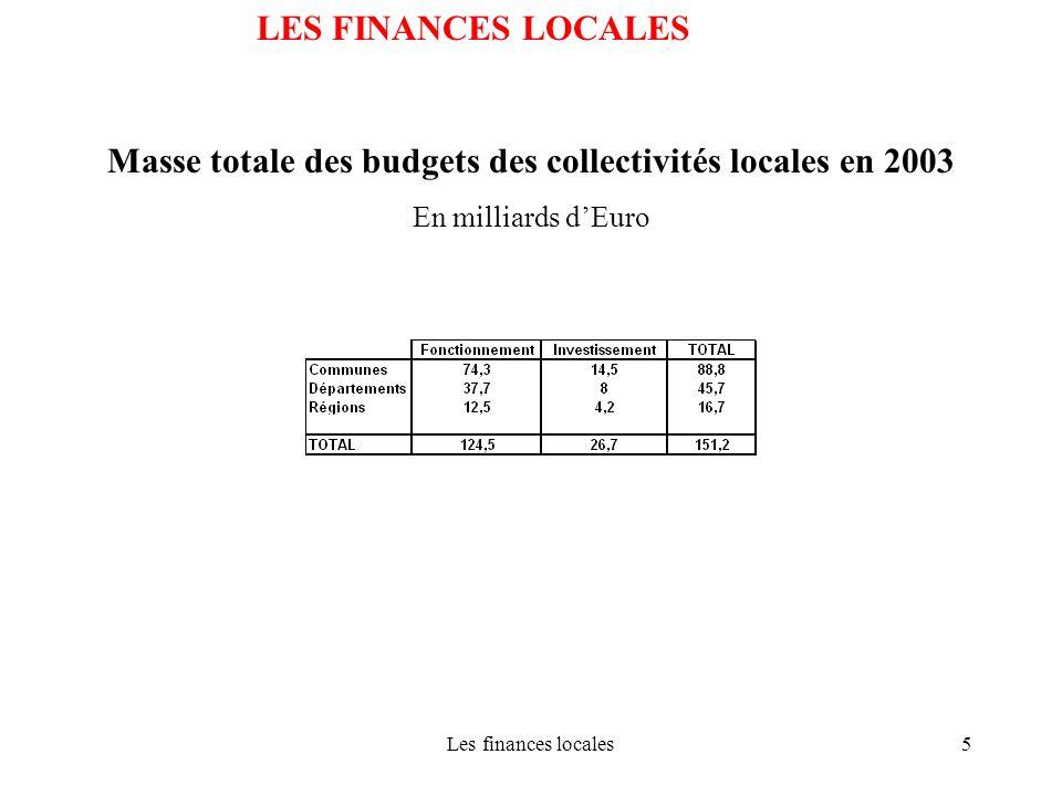 Les finances locales36 LES FINANCES LOCALES Le poids grandissant de la coopération intercommunale Depuis la loi Chevènement de 1999, le nombre dEPCI ne cesse de croître.