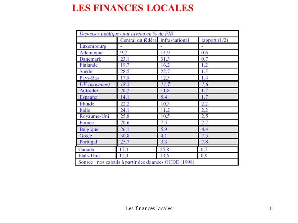 Les finances locales6 LES FINANCES LOCALES