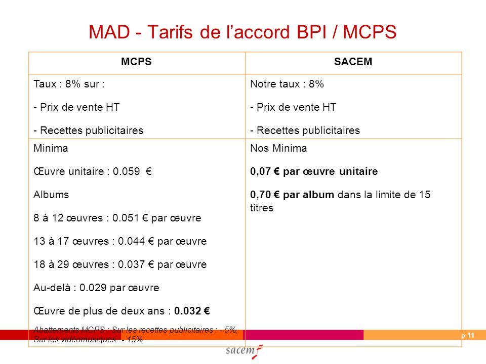 p 11 MAD - Tarifs de laccord BPI / MCPS MCPSSACEM Taux : 8% sur : - Prix de vente HT - Recettes publicitaires Notre taux : 8% - Prix de vente HT - Rec