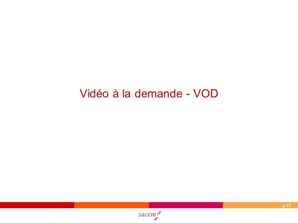 p 13 Vidéo à la demande - VOD