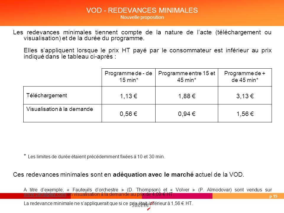 p 15 VOD - REDEVANCES MINIMALES Nouvelle proposition Les redevances minimales tiennent compte de la nature de lacte (téléchargement ou visualisation) et de la durée du programme.