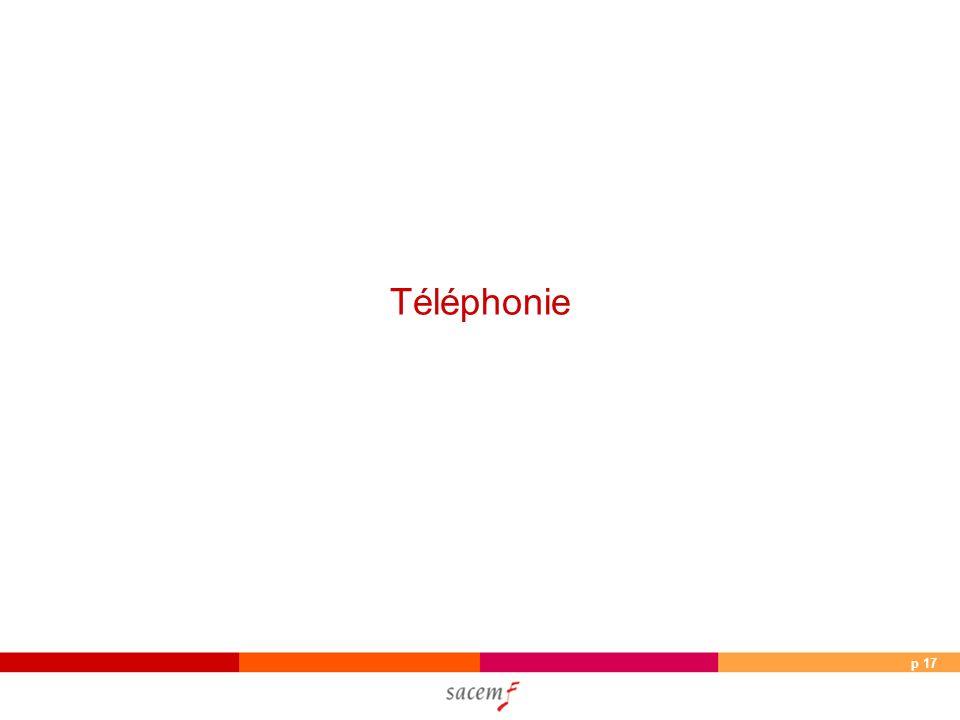 p 17 Téléphonie