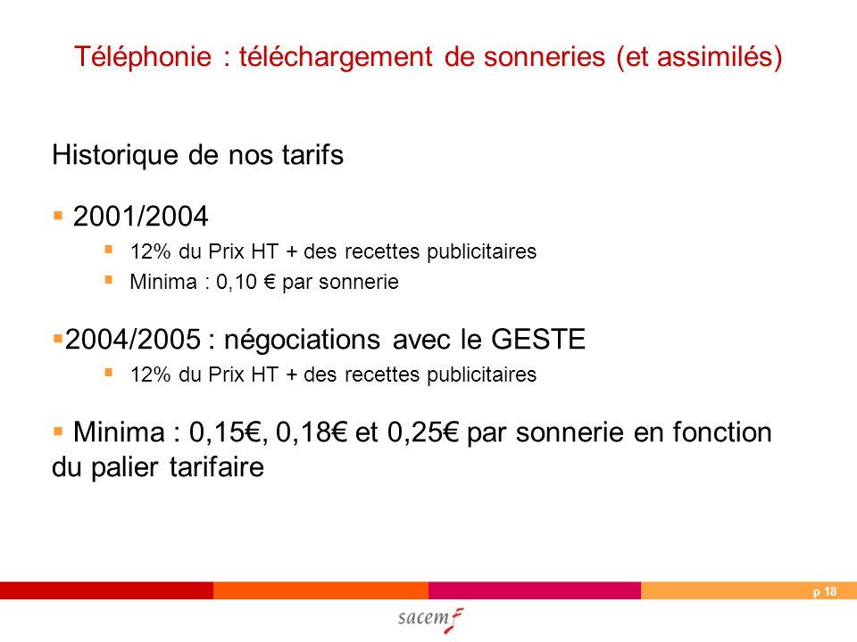 p 18 Téléphonie : téléchargement de sonneries (et assimilés) Historique de nos tarifs 2001/2004 12% du Prix HT + des recettes publicitaires Minima : 0