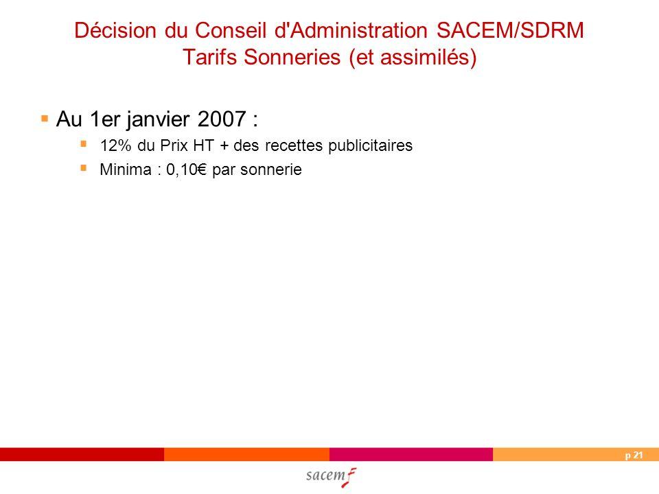 p 21 Décision du Conseil d Administration SACEM/SDRM Tarifs Sonneries (et assimilés) Au 1er janvier 2007 : 12% du Prix HT + des recettes publicitaires Minima : 0,10 par sonnerie