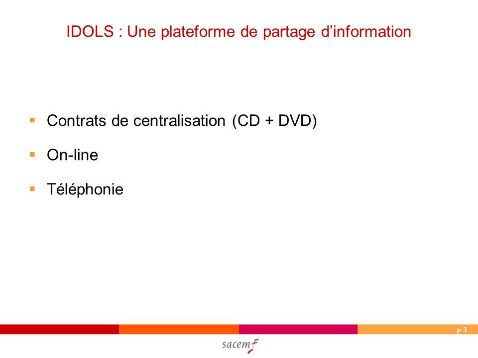 p 3 IDOLS : Une plateforme de partage dinformation Contrats de centralisation (CD + DVD) On-line Téléphonie