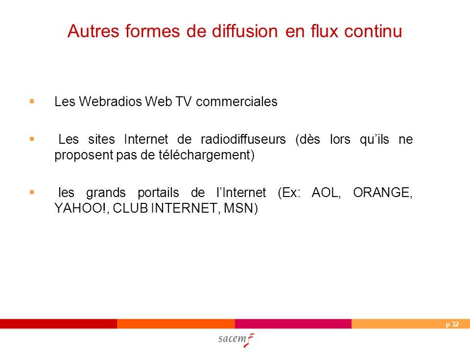 p 32 Les Webradios Web TV commerciales Les sites Internet de radiodiffuseurs (dès lors quils ne proposent pas de téléchargement) les grands portails de lInternet (Ex: AOL, ORANGE, YAHOO!, CLUB INTERNET, MSN) Autres formes de diffusion en flux continu
