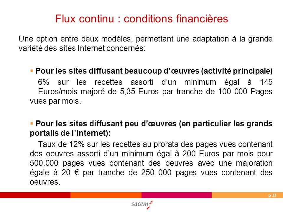 p 33 Une option entre deux modèles, permettant une adaptation à la grande variété des sites Internet concernés: Pour les sites diffusant beaucoup dœuv