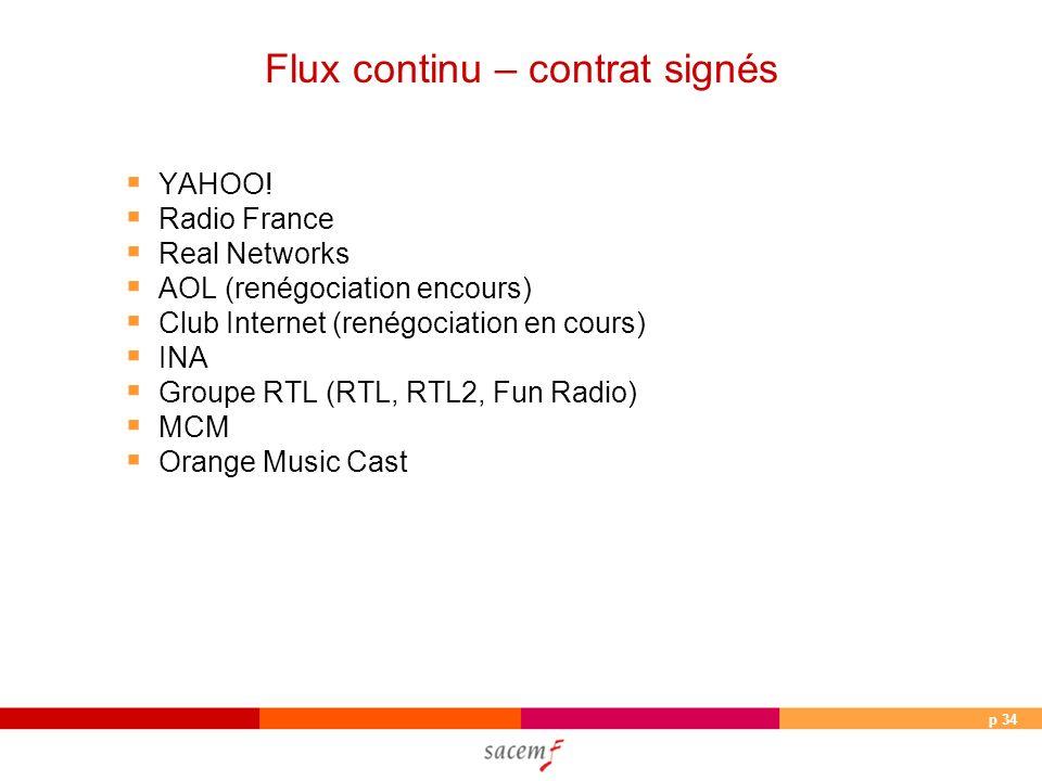 p 34 Flux continu – contrat signés YAHOO! Radio France Real Networks AOL (renégociation encours) Club Internet (renégociation en cours) INA Groupe RTL