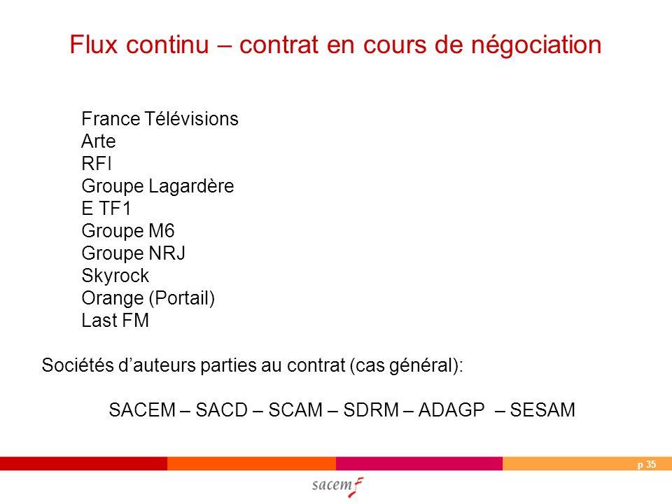 p 35 Flux continu – contrat en cours de négociation France Télévisions Arte RFI Groupe Lagardère E TF1 Groupe M6 Groupe NRJ Skyrock Orange (Portail) Last FM Sociétés dauteurs parties au contrat (cas général): SACEM – SACD – SCAM – SDRM – ADAGP – SESAM