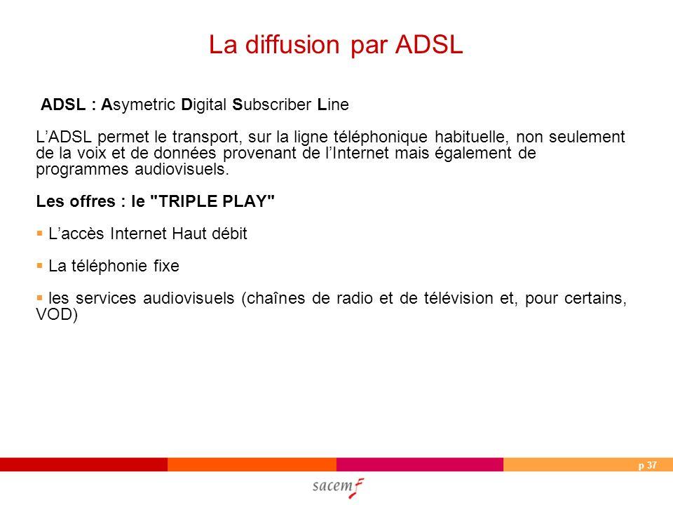 p 37 ADSL : Asymetric Digital Subscriber Line LADSL permet le transport, sur la ligne téléphonique habituelle, non seulement de la voix et de données