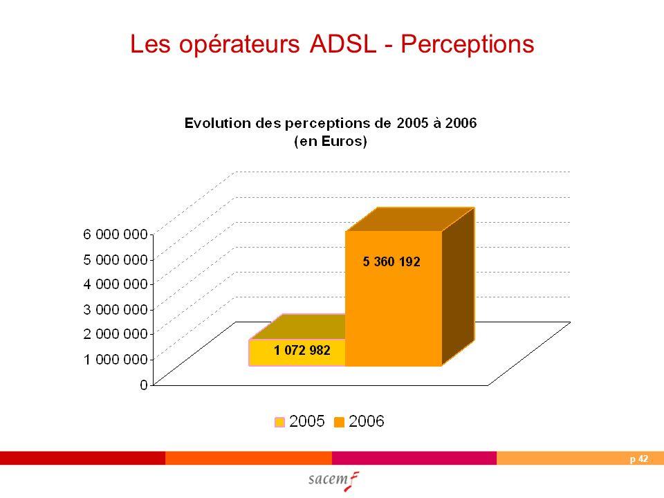 p 42 Les opérateurs ADSL - Perceptions