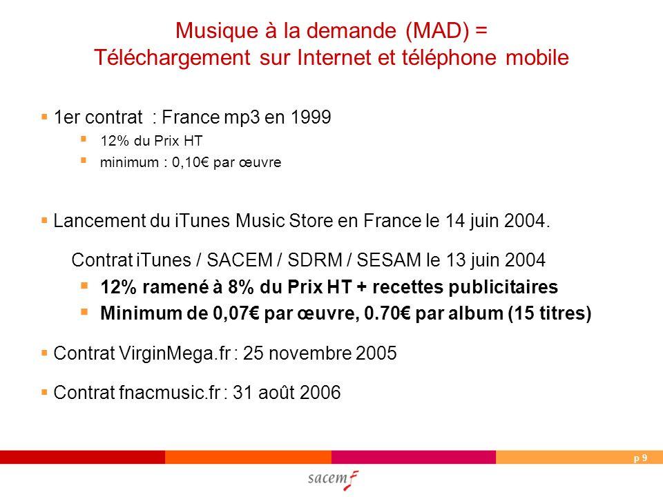 p 9 Musique à la demande (MAD) = Téléchargement sur Internet et téléphone mobile 1er contrat : France mp3 en 1999 12% du Prix HT minimum : 0,10 par œuvre Lancement du iTunes Music Store en France le 14 juin 2004.