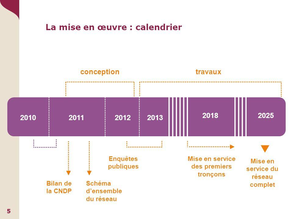 2010201120122013 20182025 conceptiontravaux Schéma densemble du réseau Enquêtes publiques Bilan de la CNDP Mise en service des premiers tronçons Mise en service du réseau complet La mise en œuvre : calendrier 5
