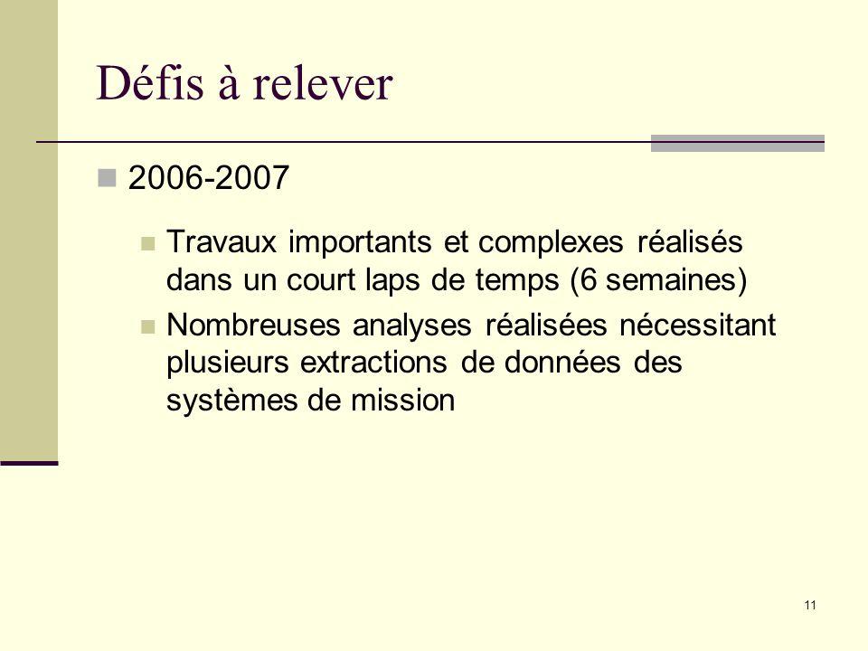 11 Défis à relever 2006-2007 Travaux importants et complexes réalisés dans un court laps de temps (6 semaines) Nombreuses analyses réalisées nécessitant plusieurs extractions de données des systèmes de mission