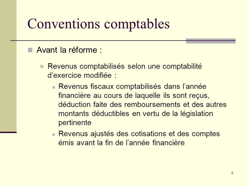 6 Conventions comptables Avant la réforme : Revenus comptabilisés selon une comptabilité dexercice modifiée : Revenus fiscaux comptabilisés dans lanné