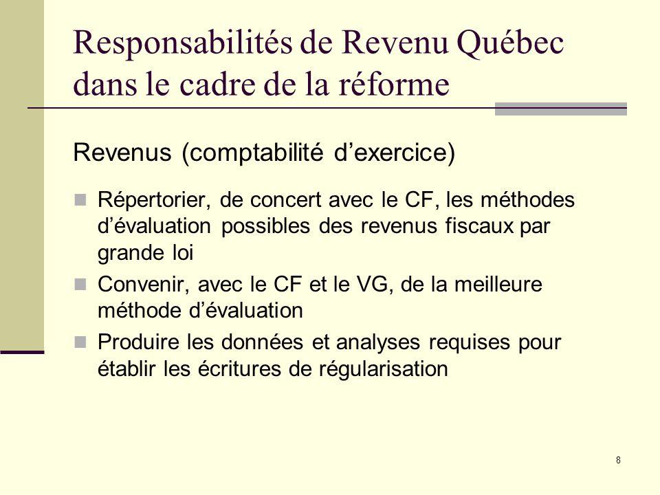 8 Responsabilités de Revenu Québec dans le cadre de la réforme Revenus (comptabilité dexercice) Répertorier, de concert avec le CF, les méthodes dévaluation possibles des revenus fiscaux par grande loi Convenir, avec le CF et le VG, de la meilleure méthode dévaluation Produire les données et analyses requises pour établir les écritures de régularisation