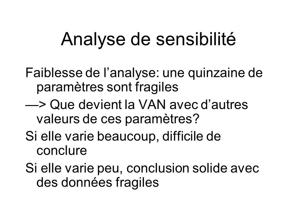 Analyse de sensibilité Faiblesse de lanalyse: une quinzaine de paramètres sont fragiles > Que devient la VAN avec dautres valeurs de ces paramètres? S