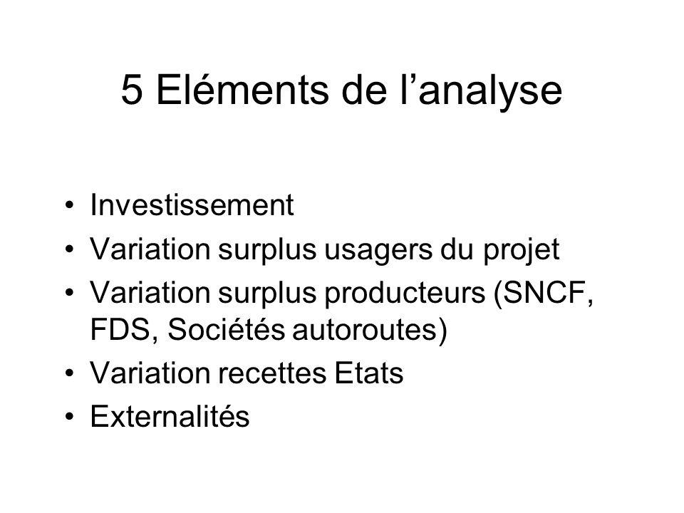 5 Eléments de lanalyse Investissement Variation surplus usagers du projet Variation surplus producteurs (SNCF, FDS, Sociétés autoroutes) Variation rec