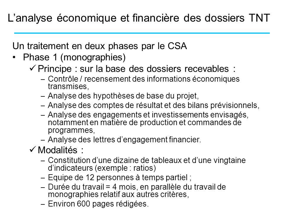 Phase 2 : examen comparatif des dossiers –Réunion des chaînes par modèle économique (gratuit / payant) et par format.