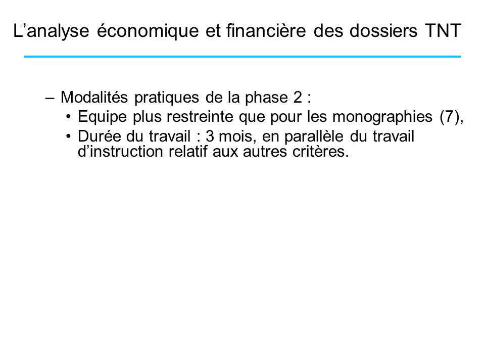 –Modalités pratiques de la phase 2 : Equipe plus restreinte que pour les monographies (7), Durée du travail : 3 mois, en parallèle du travail dinstruction relatif aux autres critères.